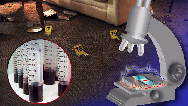 Improved Analysis of Bloodstains at Crime Scenes
