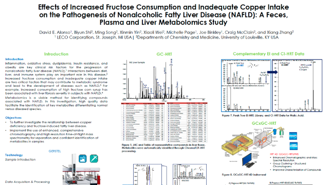 Investigating the Effects of Fructose Consumption and Inadequate Copper Intake on Nonalcoholic Fatty Liver Disease