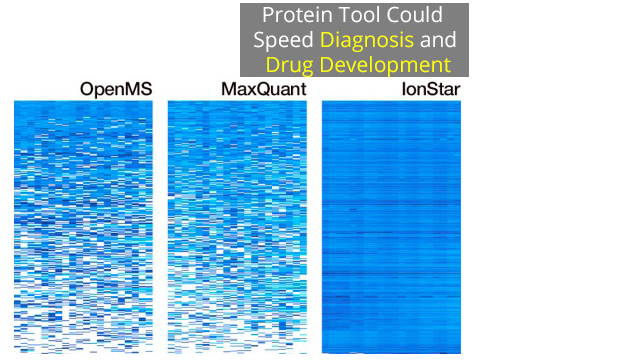Proteome Analysis Tool Could Speed Diagnosis and Drug Development