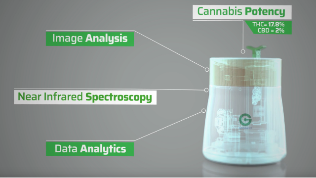 "Israeli Firm Commercializes Cannabis Testing ""Lab-on-a-desk"""
