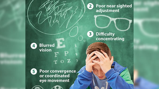 Vision symptoms following concussion limit a child's ability to return to the classroom