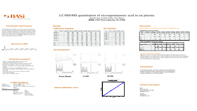 LC/MS/MS Quantitation of Eicosapentaenoic Acid in Rat Plasma