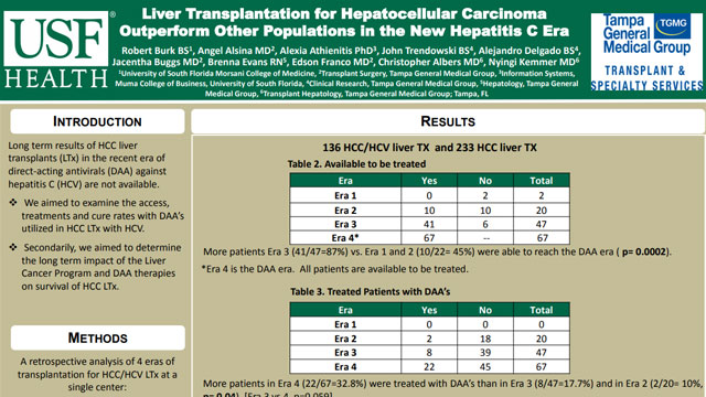 Liver Transplantation for Hepatocellular Carcinoma Outperform Other Populations in the New Hepatitis C Era
