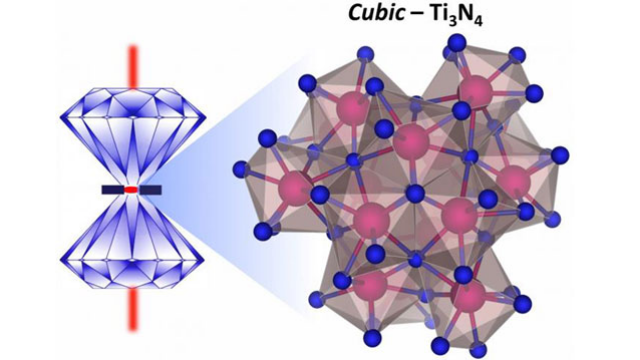 Long Sought-After Form of Titanium Nitride Created