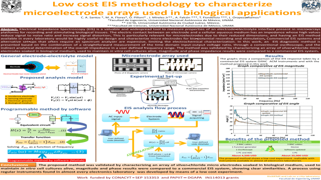 Low Cost EIS Methodology to Characterize Microelectrode Arrays used in Biological Applications