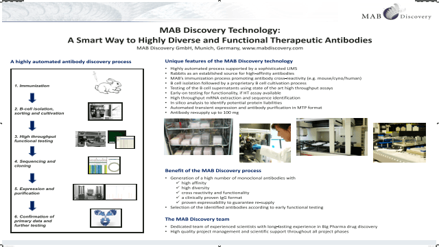 MAB Discovery Technology: A Smart Way to Highly Diverse and Functional Therapeutic Antibodies