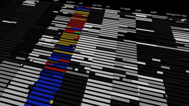 Managing the Genomics Data Deluge