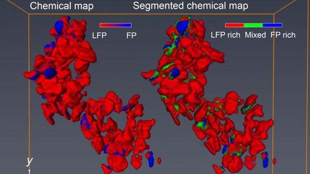 Mapping Nanoscale Chemical Reactions Inside Batteries in 3-D