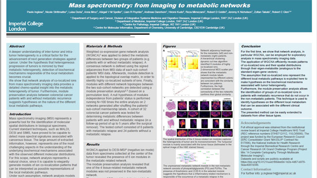 Mass Spectrometry: From Imaging to Metabolic Networks