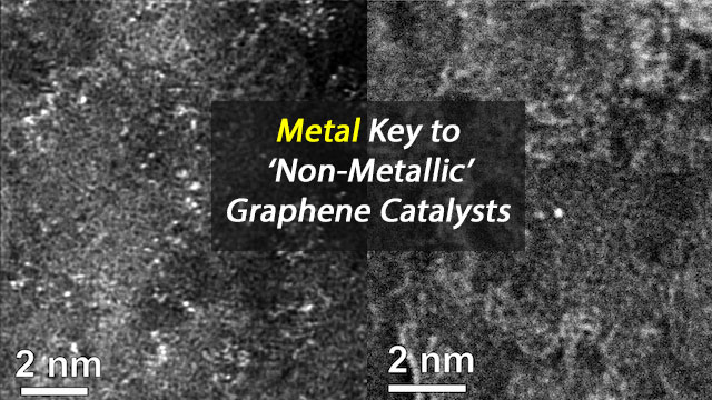 Metal Identified in 'Metal-Free' Catalyst