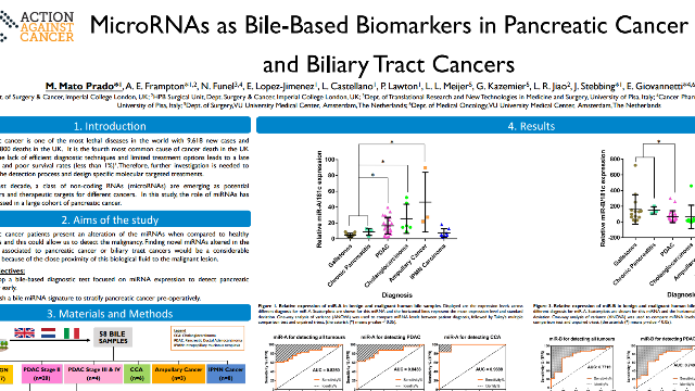 MicroRNAs as Bile-Based Biomarkers in Pancreatic Cancer and Biliary Tract Cancers