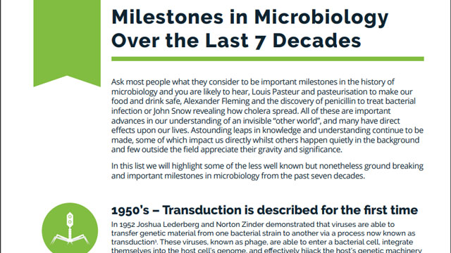 Milestones in Microbiology Over the Last 7 Decades