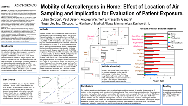 Mobility of Aeroallergens in Home: Effect of Location of Air Sampling and Implication for Evaluation of Patient Exposure