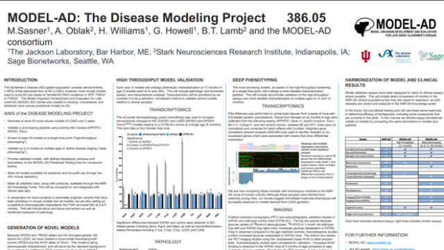 MODEL-AD: The Disease Modeling Project