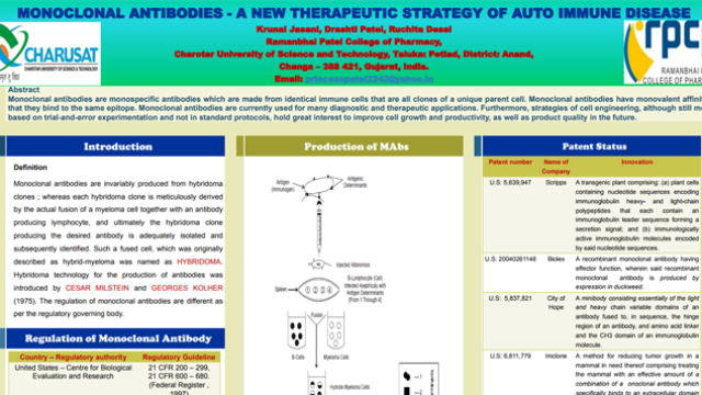 MONOCLONAL ANTIBODIES - A NEW THERAPEUTIC STRATEGY OF AUTO IMMUNE DISEASE