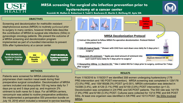 MRSA screening for surgical site infection prevention prior to hysterectomy at a cancer center
