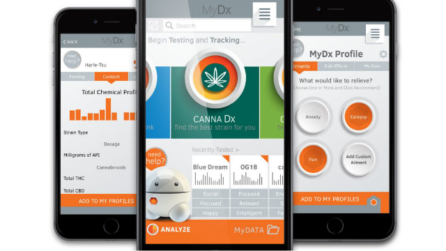 MyDx: A Review of the World's Leading Portable Cannabis Analyzer