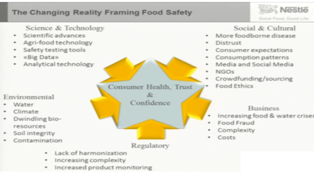 New Challenges and Opportunities for the Food Safety Professional