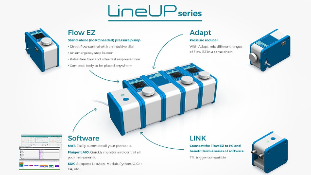 NEW LineUP™ series – Microfluidic Pressure Pump Solution