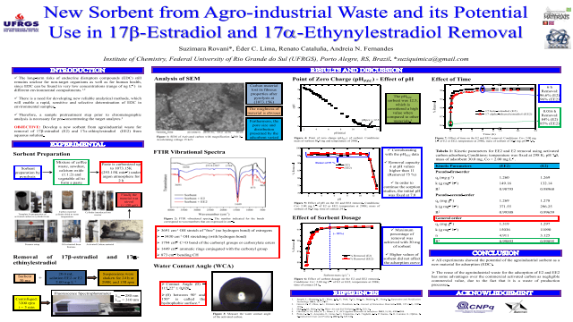 New Sorbent from Agro-industrial Waste and its Potential Use in 17ß-Estradiol and 17α-Ethynylestradiol Removal