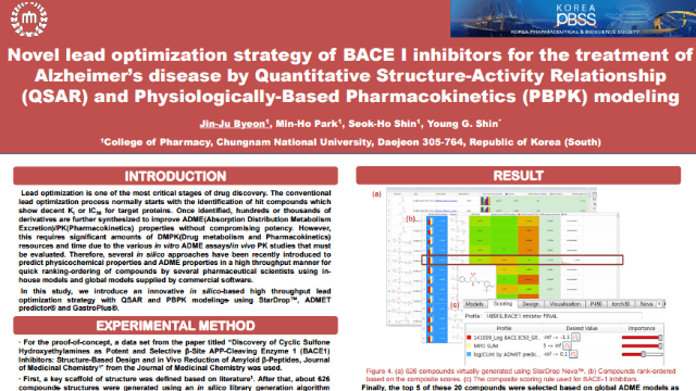 Novel lead optimization strategy of BACE I inhibitors for the treatment of Alzheimer's disease by Quantitative Structure-Activity Relationship (QSAR) and Physiologically-Based Pharmacokinetics (PBPK) modeling