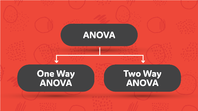 one way vs two way anova differences assumptions and hypotheses
