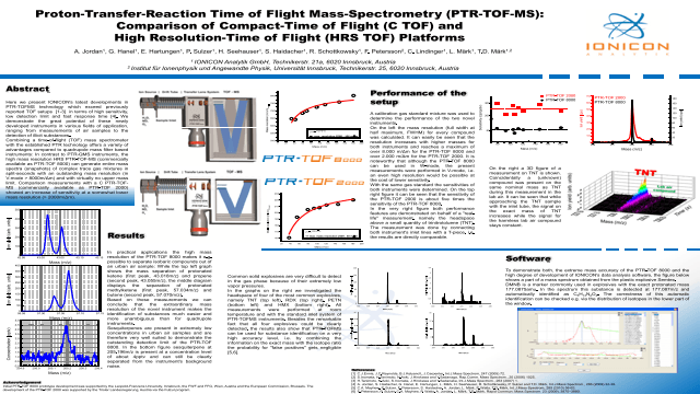 Proton-Transfer Reaction Time of Flight Mass-Spectrometry (PTR-TOF-MS): Comparison of Compact-Time of Flight (C TOF) and High Resolution-Time of Flight (HRS TOF) Platforms