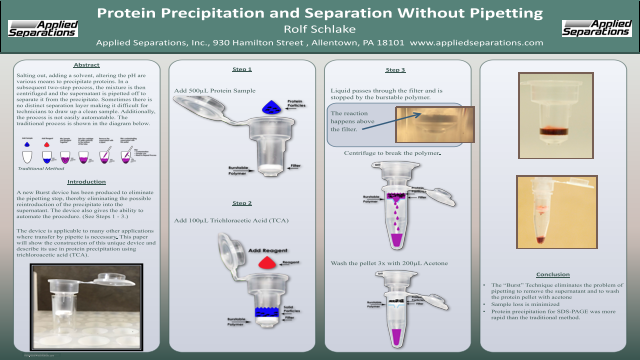 Protein Precipitation without Pipetting