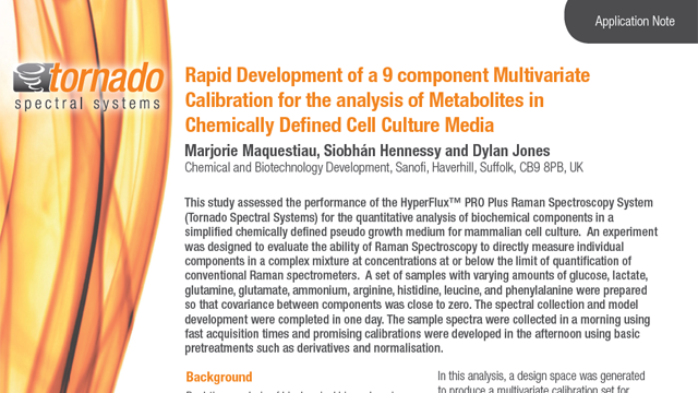 Rapid Development of a 9 component Multivariate Calibration for the analysis of Metabolites in Chemically Defined Cell Culture Media