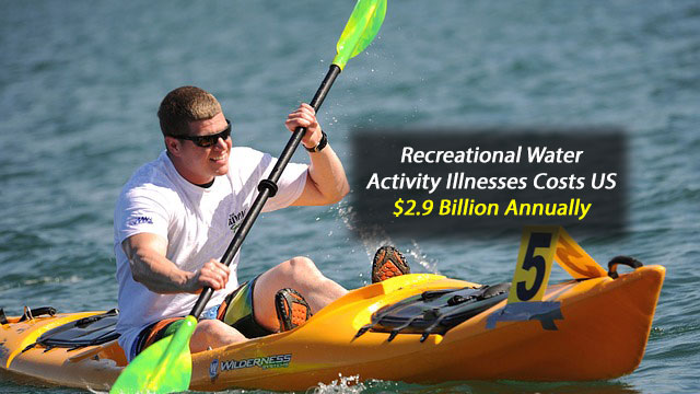 Recreational Water Activity-Related Illness Costs US $2.9 Billion Annually