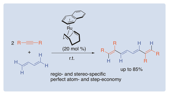 Researchers Develop Novel 'One-pot' Approach to Conjugated Tetraenes Synthesis