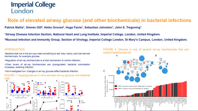 Role of Elevated Airway Glucose (and Other Biochemicals) in Bacterial Infections