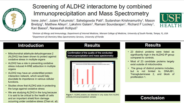 Screening of ALDH2 Interactome by Combined Immunoprecipitation and Mass Spectrometry