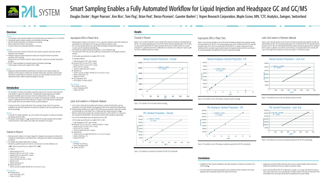 Smart Sampling as a fully automated workflow for liquid injection and headspace GC and GC/MS