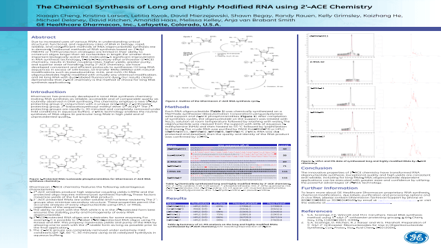 The Chemical Synthesis of Long and Highly Modified RNA using 2'-ACE Chemistry