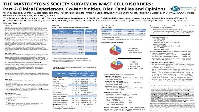 THE MASTOCYTOSIS SOCIETY SURVEY ON MAST CELL DISORDERS: Part 2-Clinical Experiences, Co-Morbidities, Diet, Families and Opinions