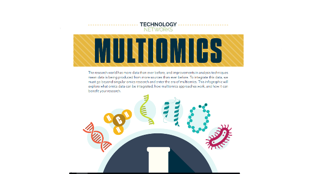 The New Era of Multiomics