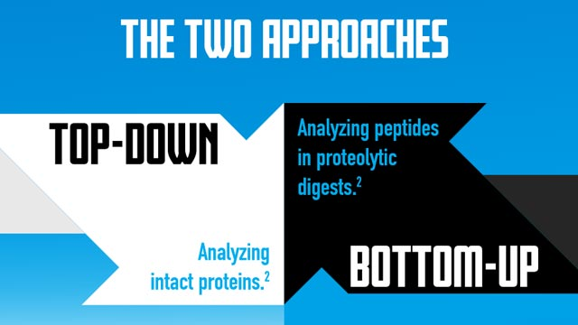 Top-down vs. Bottom-up Proteomics