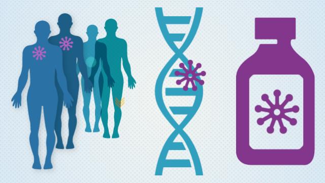 Tumor Gene Mutations Identified in 10,000 Metastatic Cancer Patientd