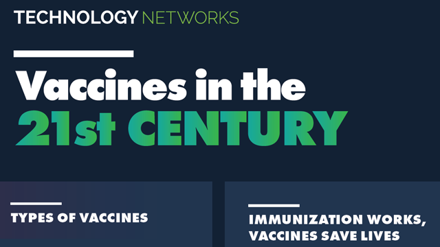 Vaccines in the 21st Century