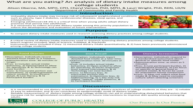 What Are You Eating? An Analysis of Dietary Intake Measures Among College Students