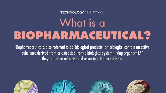 What is a Biopharmaceutical?