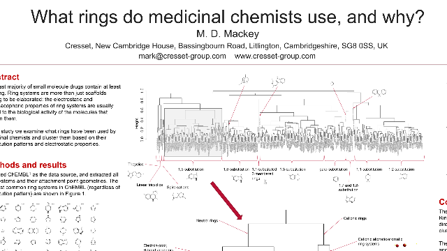 What Rings Do Medicinal Chemists Use, And Why?