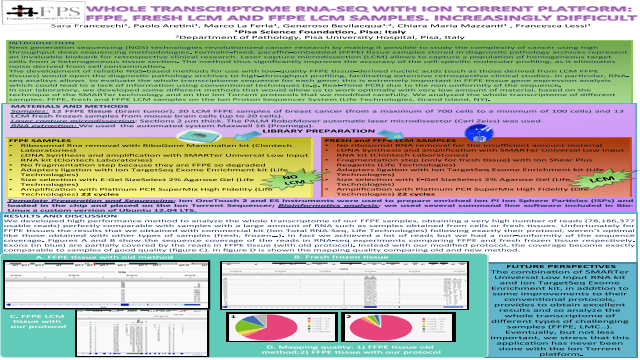 Whole Transcriptome RNA-SEQ with Ion Torrent Platform: FFPE, Fresh LCM and FFPE LCM Samples. Increasingly Difficult