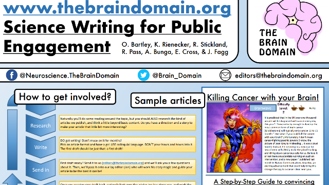www.thebraindomain.org: Science Writing for Public Engagement
