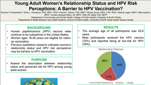 Young Adult Women's Relationship Status and HPV Risk Perceptions: A Barrier to HPV Vaccination?
