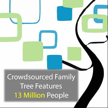 photos family tree
