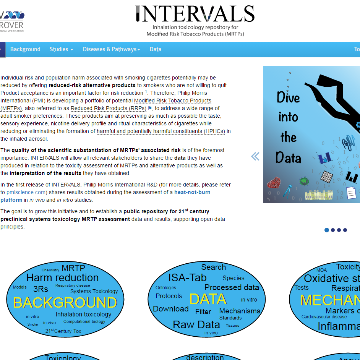 INTERVALS the Open Access Transparent Toxciology Data-Sharing Initative