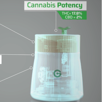 """Israeli Firm Commercializes Cannabis Testing """"Lab-on-a-desk"""""""