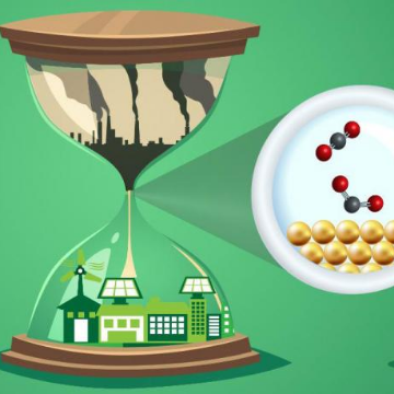 Long Awaited Advances in Understanding Conversion of CO2 to Electrofuels